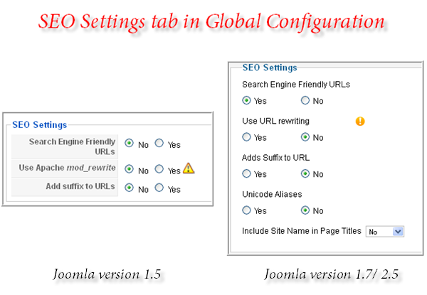 Default Joomla SEO settings