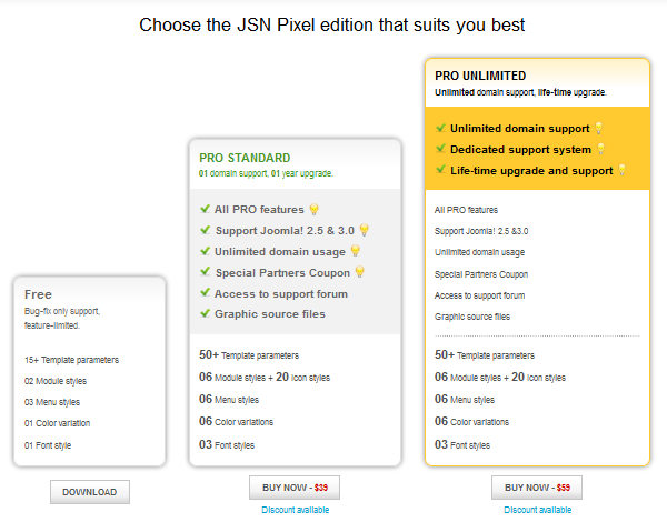 How to upgrade JoomlaShine Templates from FREE to PRO