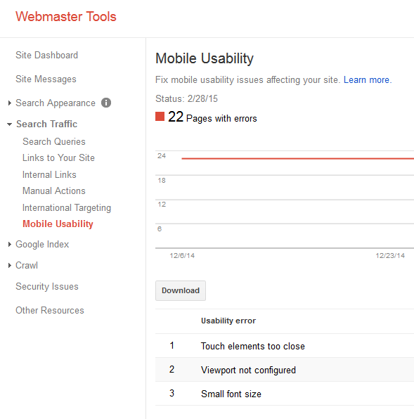 Webmaster Tools Mobile Usuabilty
