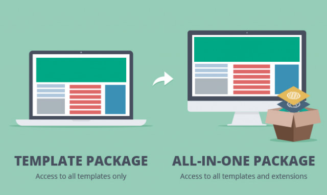 How to upgrade to All-in-one Package and LIFETIME package (Updated)