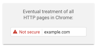 How Google Mark non-secure website